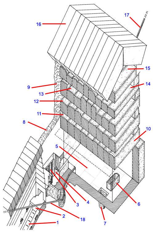 План Камеры царя в пирамиде Хеопса