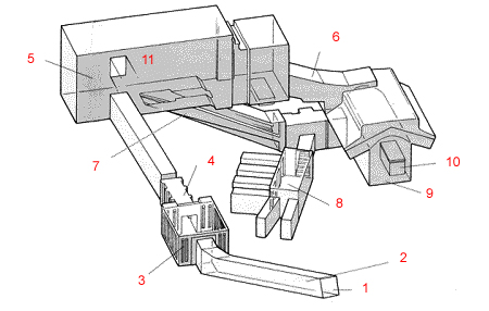 Пирамида Микерина (Менкаура). Внутреннее устройство.