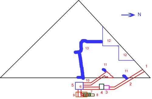 Пирамида Микерина (Менкаура). Внутренние помещения и искательские раскопы (не в масштабе).
