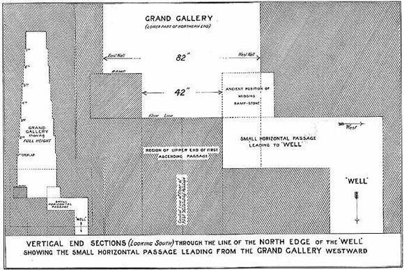 Верхний вход в шахту - колодец. Северо - запад Восходящего коридора. Пирамида Хеопса в 1909 году.