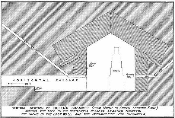 Схема прохода к Камере царицы. Пирамида Хеопса в 1909 году.