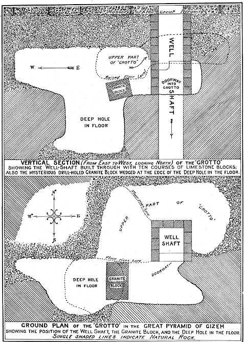 План вертикальной шахты - колодца. Пирамида Хеопса в 1909 году.