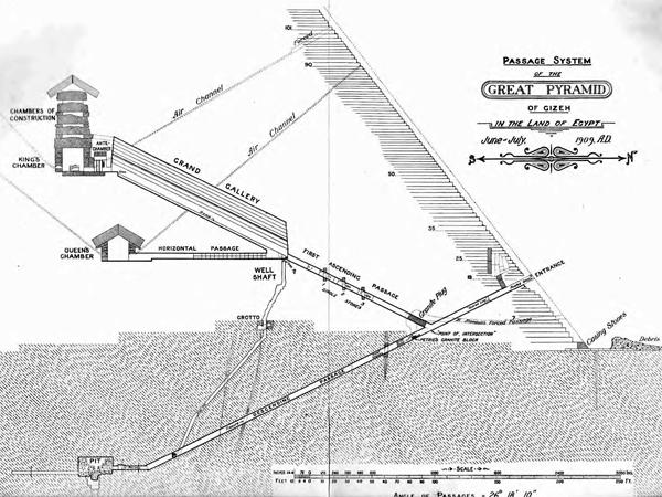 Пирамида Хуфу (Хеопса). Карта внутренних помещений. 1909 год.