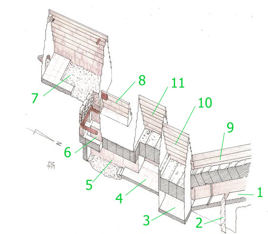 План внутренних помещений. Пирамида Хуни Мейдум.