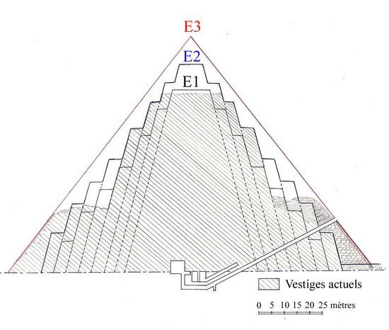 Предполагаемая последовательность строительства пирамиды в Мейдуме.