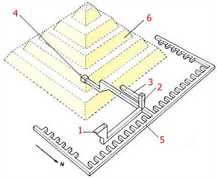 Пирамида Хабы - реконструкция-гипотеза