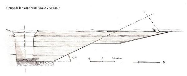 Незавершенная пирамида в Завиет-эль-Ариане. Разрез.