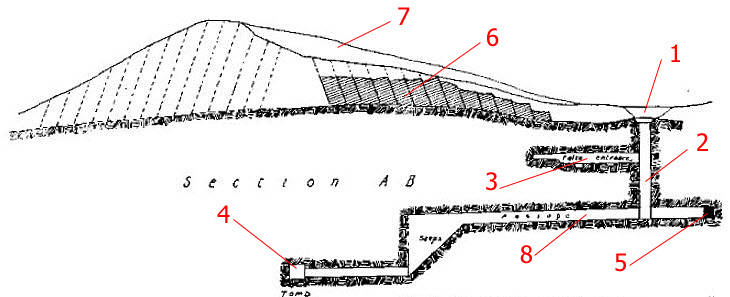 Пирамида Хабы в разрезе.